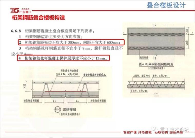 装配式建筑技术之⑤叠合构件设计及构造_17