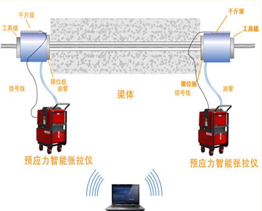 桥梁工程梁板预制及钢筋加工施工标准化要点图文展示198页PPT_3