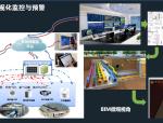 地下综合管廊智慧运营管理方案