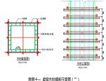 大中里地块综合发展项目裙房上部结构施工方案(59页)