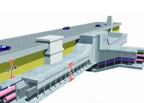 地下综合管廊项目基坑开挖支护安全专项施工方案(57页)