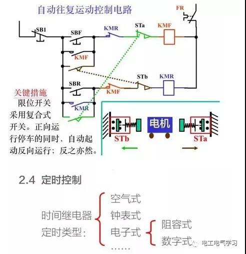 电气二次控制回路知识大全_19