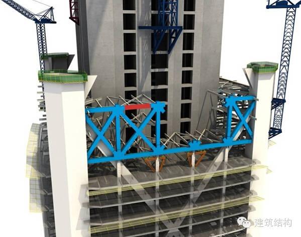 建筑结构丨超高层建筑钢结构施工流程三维效果图_7