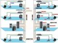 Nexans综合布线系统解决方案暨产品手册