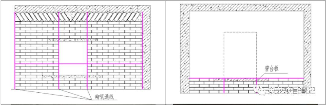 结构、砌筑、抹灰、地坪工程技术措施可视化标准,标杆地产!_55