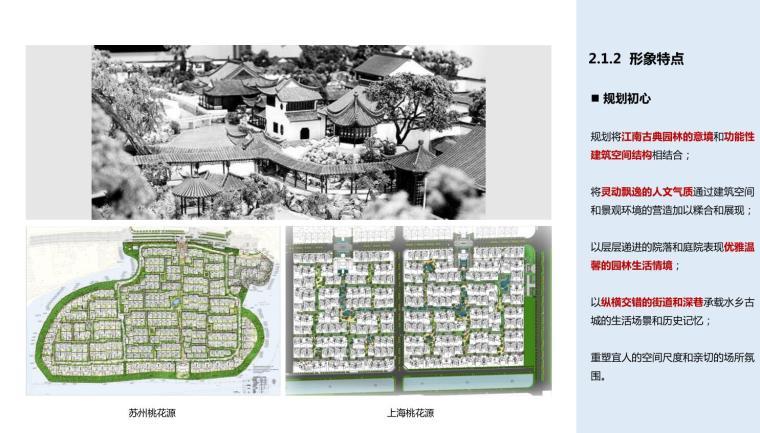 融创产品线手册桃花源、小桃源融创上海区域产品文本(PDF+27页)