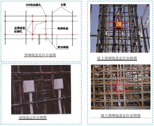 五大分部工程施工质量标准化图集,大量现场细部节点做法!_6