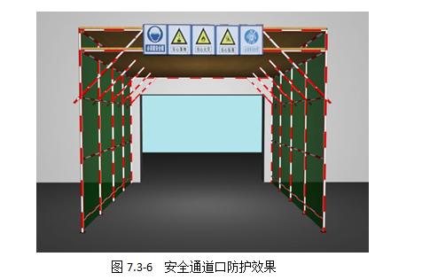 【吉林长春】生命金融大厦A座工程施工组织设计(附图丰富)_19