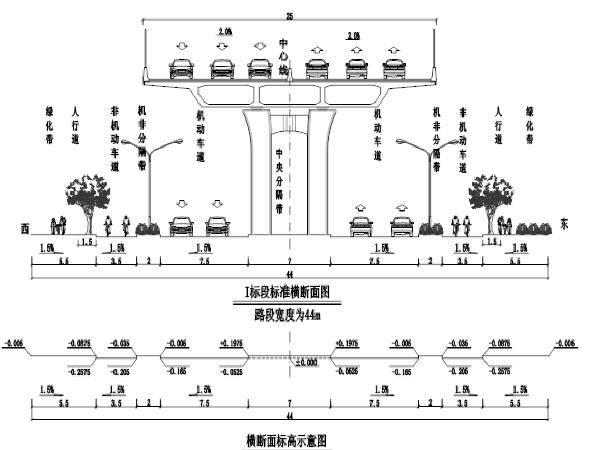 双向4~6车道城市主干高架路工程投标文件868页(图表丰富,现浇连续箱梁连续钢箱梁)