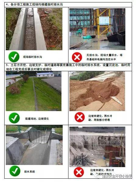一整套工程现场安全标准图册:我给满分!_19