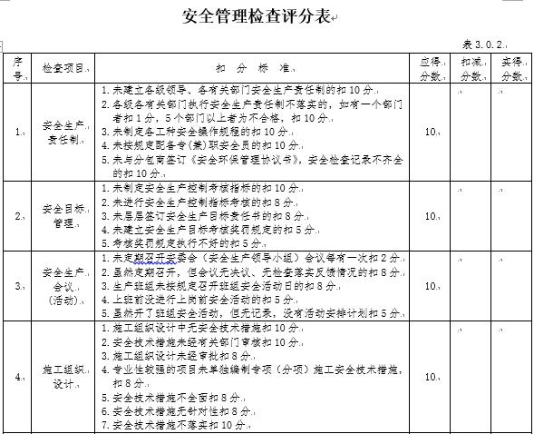 工程施工安全生产检查标准_6