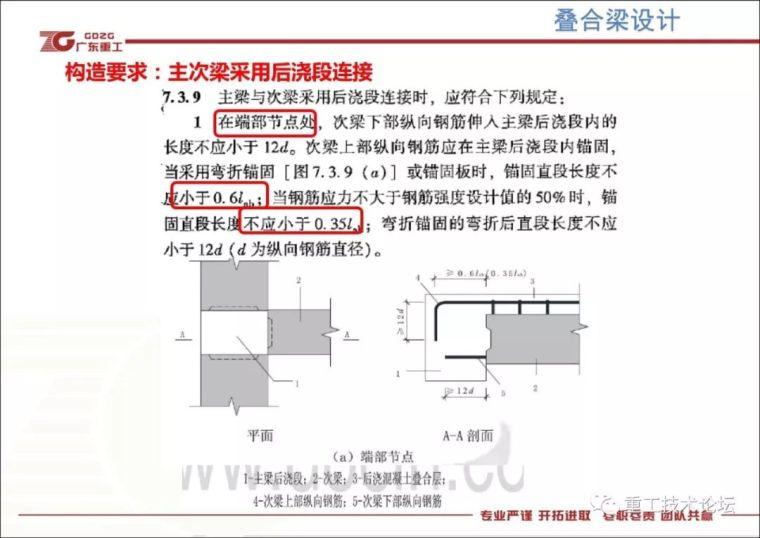 装配式建筑技术之⑤叠合构件设计及构造_28