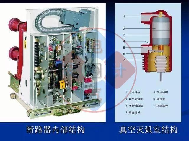 10KV供配电系统常用的12类电气设备,有什么用途?怎么使用?_10