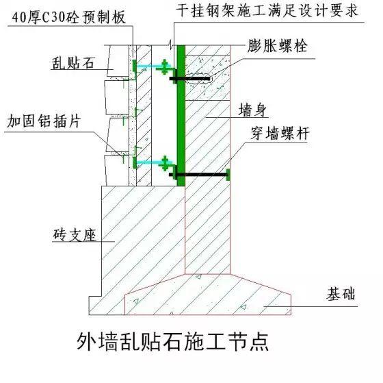 干挂石材、湿贴文化石、GRC装修施工细节_17