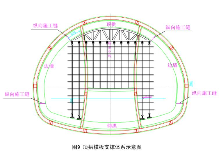 城市地铁工程施工工艺工法(PDF,167页)