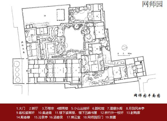 [学生总结]古典园林分析之网师园景观分析-网师园平面图