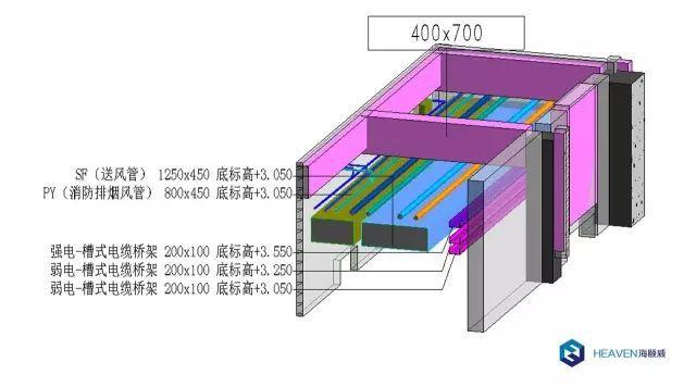 BIM机电综合排布总结