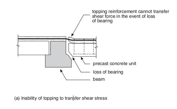 装配式混凝土结构在新西兰(上)_33