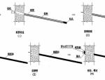 燕楠国际项目基坑降水、护壁工程施工组织设计