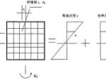 规则框架结构的弹塑性时程分析研究