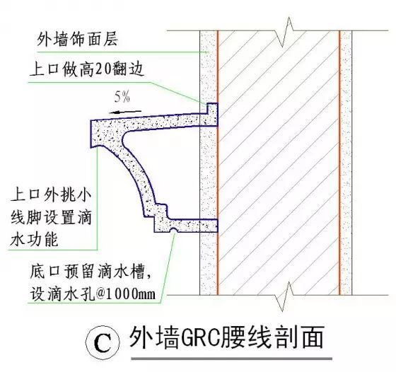 干挂石材、湿贴文化石、GRC装修施工细节_23