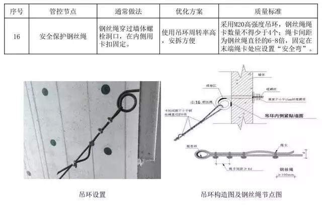 悬挑脚手架搭设施工工艺标准,样板审核制实施案例!_29