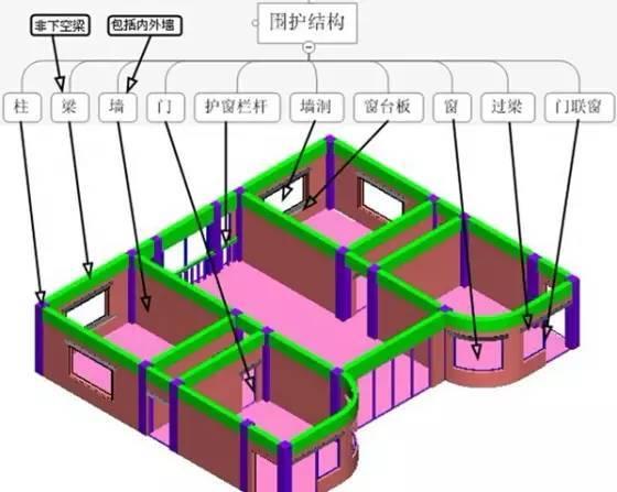 20张工程拆分图,造价新手都能洞看懂工程施工全过程!