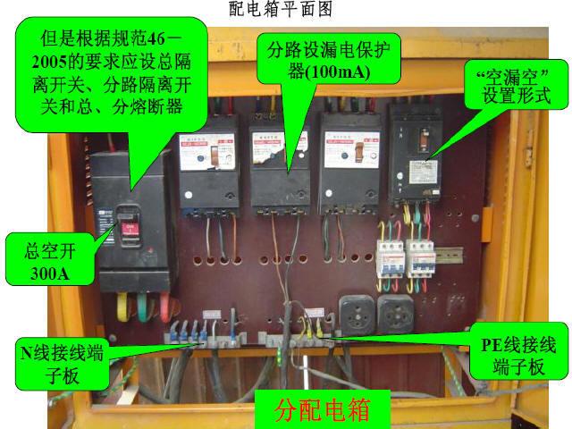 工程项目施工现场临时用电安全技术图解108页