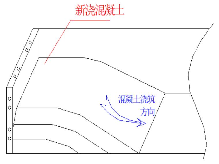冲击碾压处理基底资料下载-[北京]新建铁路路基施工一级技术交底