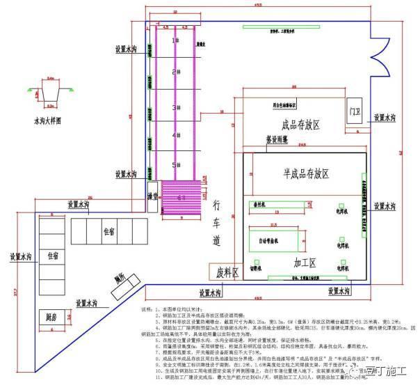 知道标准化钢筋加工厂怎么选址、建造吗?我们是这么干的(图)_2