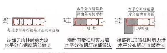 16G101系列深度揭秘,含总则、柱、墙、梁、板、楼梯、基础-下