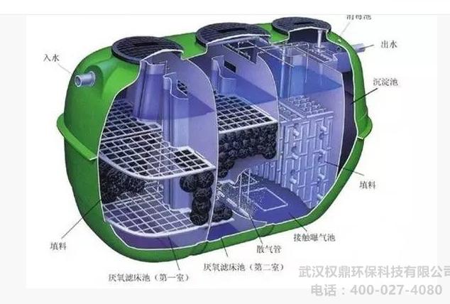 工业废水处理焦化废水处理工艺及类型
