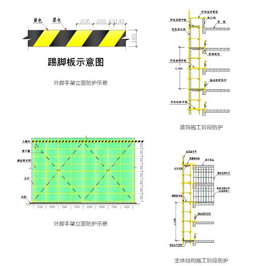 工程施工现场安全标准化图文展示256页_4