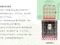 施工现场安全质量标准化图集(177页)