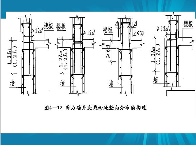 剪力墙识图、配筋设计常见问题及其做法_20