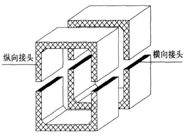 市政工程预制拼装混凝土结构的应用与研究