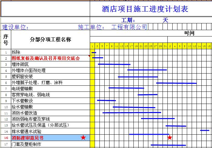 酒店施工进度计划表
