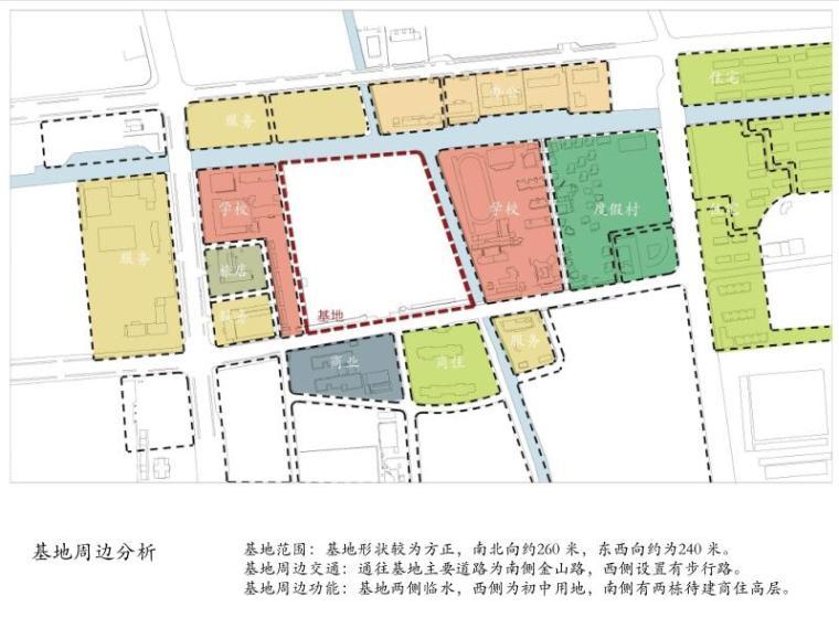[江苏]某实验中学方案设计文本-基地周边分析
