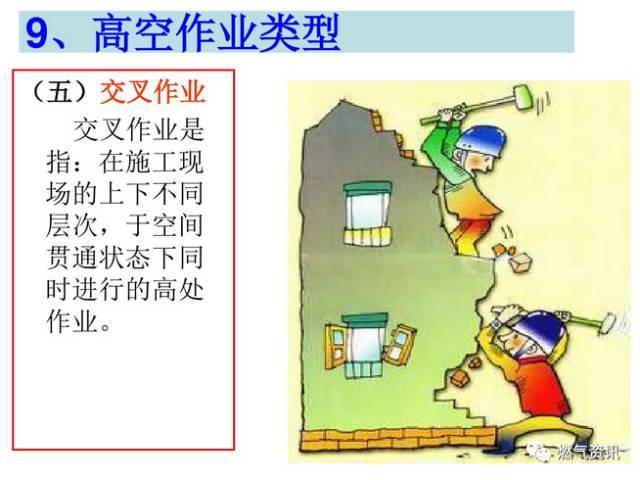 燃气工程施工安全培训(现场图片全了)_19