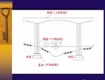 桥梁明挖扩大基础施工图文解读,要的就是这个!