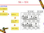 5S基础知识培训PPT(共63页)