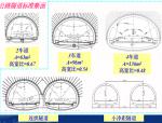 公路隧道施工技术讲座PPT版(共322页)