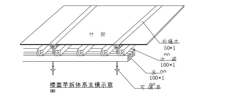 深圳工业区框架结构住宅楼项目施工组织设计(共130页,图文)_2