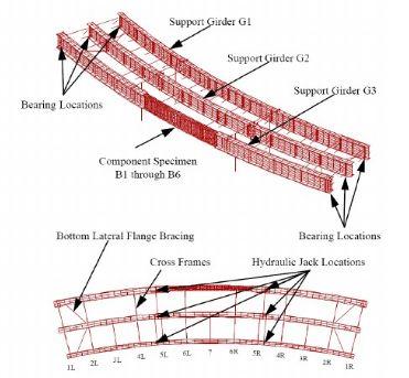 曲线梁桥设计之单梁法、梁格法,搞懂了就厉害了!_12