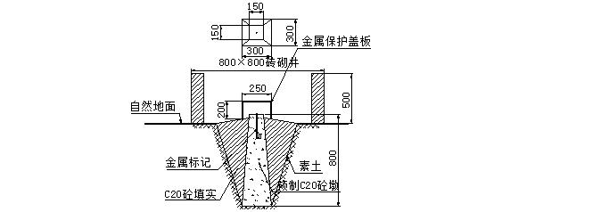 南京六合区沿河花园楼及地下车库工程投标方案