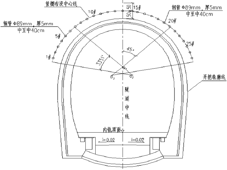 新建铁路太武山隧道二级技术交底(107页)