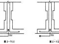 砖混结构钢筋绑扎工程施工方法
