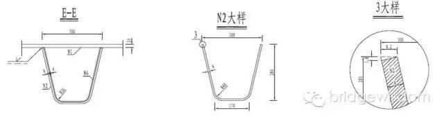 钢箱梁制造关键技术