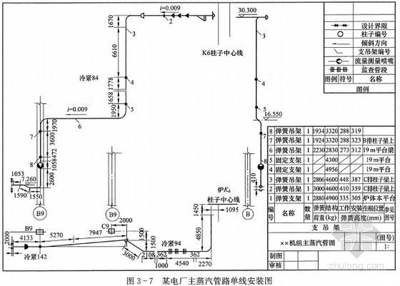 [预算入门]2014版热力设备安装工程计量与计价入门精讲(附图纸290页)