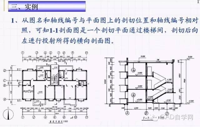 建筑立面图、剖面图基础理论一览_15